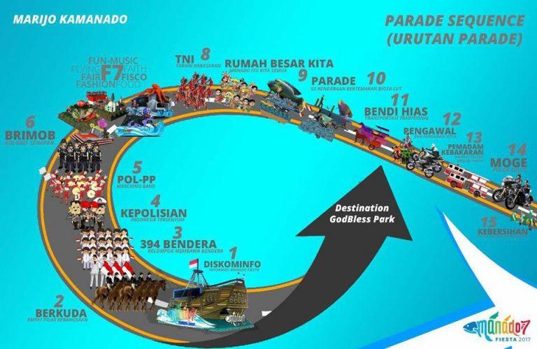 Carnaval Fish n Coral, Walikota Manado Minta Pengertian Masyarakat Pengguna Jalan