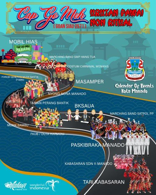Pecinan Manado akan dikerumuni warga, ini rute prosesi Cap Go Meh 2020