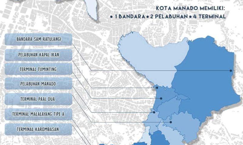 Ingin Tahu Data Transportasi Kota Manado Tahun 2020