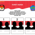 Permalink ke Jelang 9 Desember, KPU Minut Validasi dan Approval Surat Suara