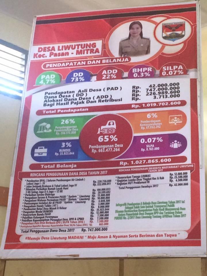 Permalink ke Woww..Tahun Ini Semua Desa di Mitra Wajib Miliki Baliho Informasi Dandes