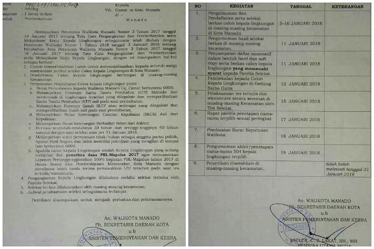 Permalink ke Pemkot Manado Buka Pendaftaran Kepala Lingkungan