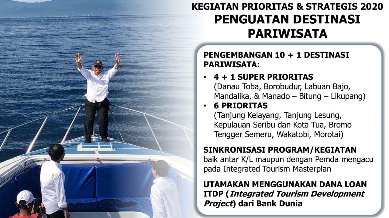 Permalink ke Hebat, Manado, Bitung dan Likupang Jadi Daerah Pengembangan Super Prioritas Jokowi