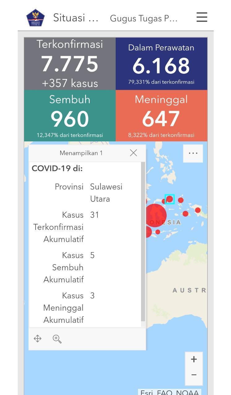 Permalink ke Positif COVID-19 di Sulut Capai 31 Orang