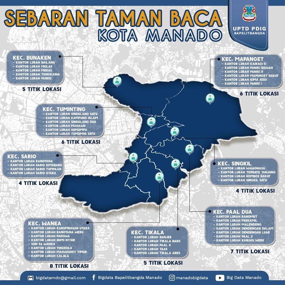 Permalink ke Wujudkan Kelurahan Cerdas, Walikota Manado bangun taman baca