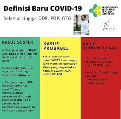 Permalink ke Kemenkes Putuskan Tak Ada Lagi Istilah ODP dan PDP
